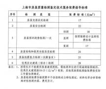 上海市房屋质量检测鉴定技术服务取费指导标准